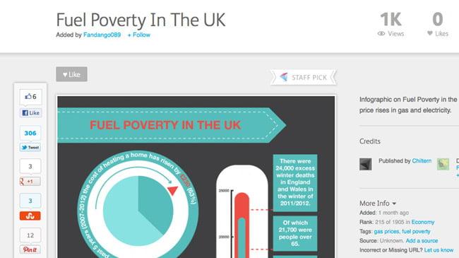 Infographic social statistics