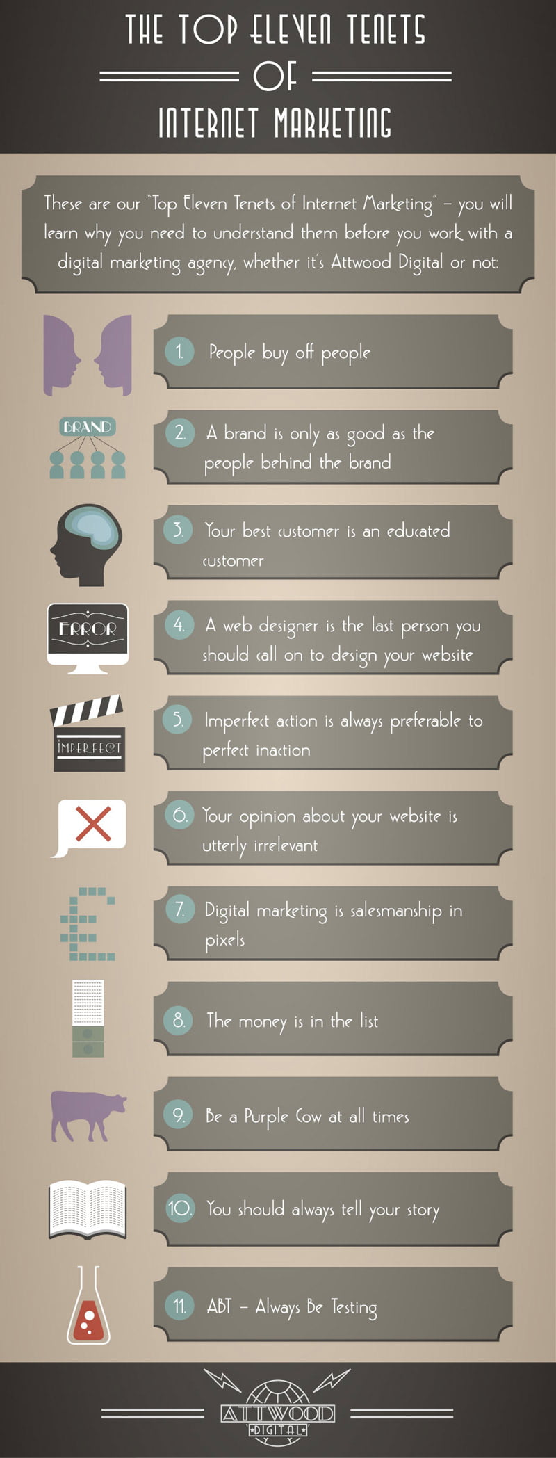 Attwood Digital's Eleven Tenets of Internet Marketing