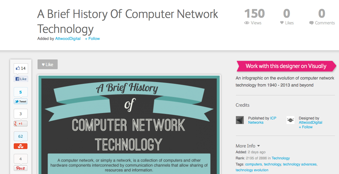 Infographic A Brief History Of Computer Network Technology